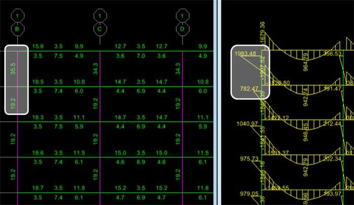 Hình 1: Nội lực và diện tích cốt thép theo tính toán của Etabs.